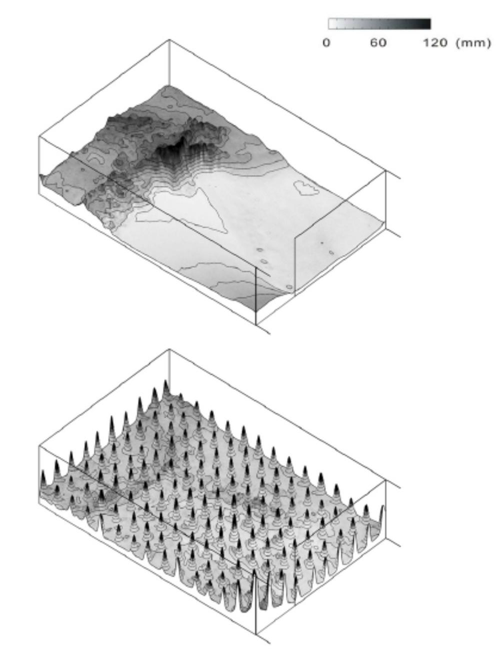 experimental thesis of civil engineering